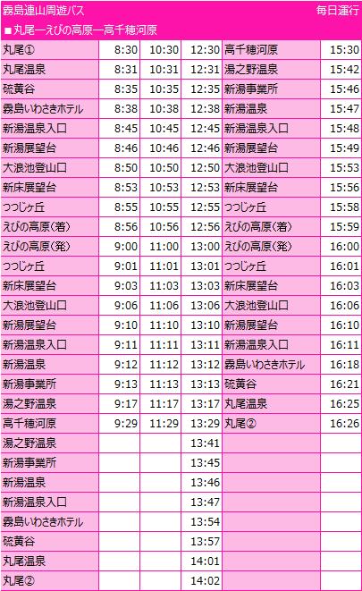連山周遊バス時刻表
